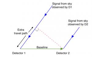 radiometer_relabled